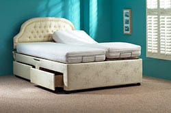 Adjustable Beds Divans