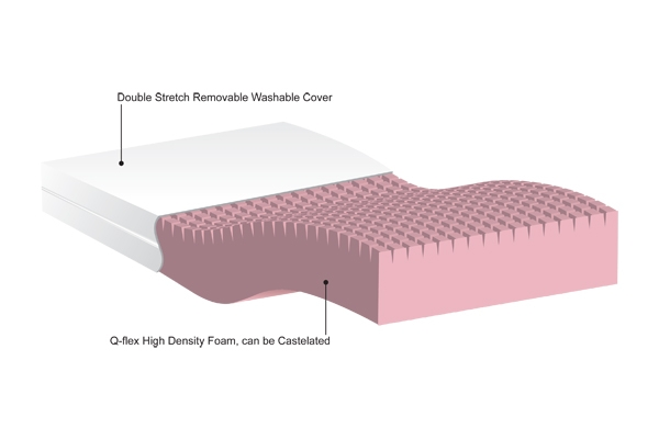 Q-flex Mattress for Adjustable Beds